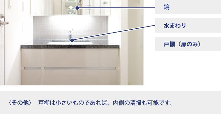 洗面所のお掃除対応箇所