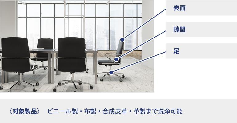 椅子のお掃除対応箇所